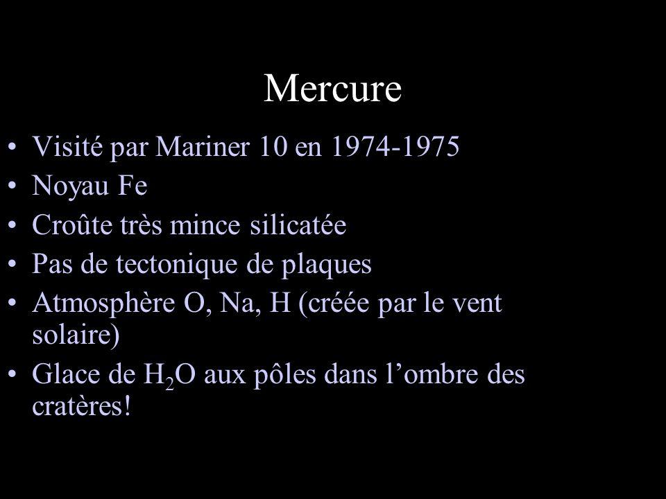 Mercure Visité par Mariner 10 en 1974-1975 Noyau Fe