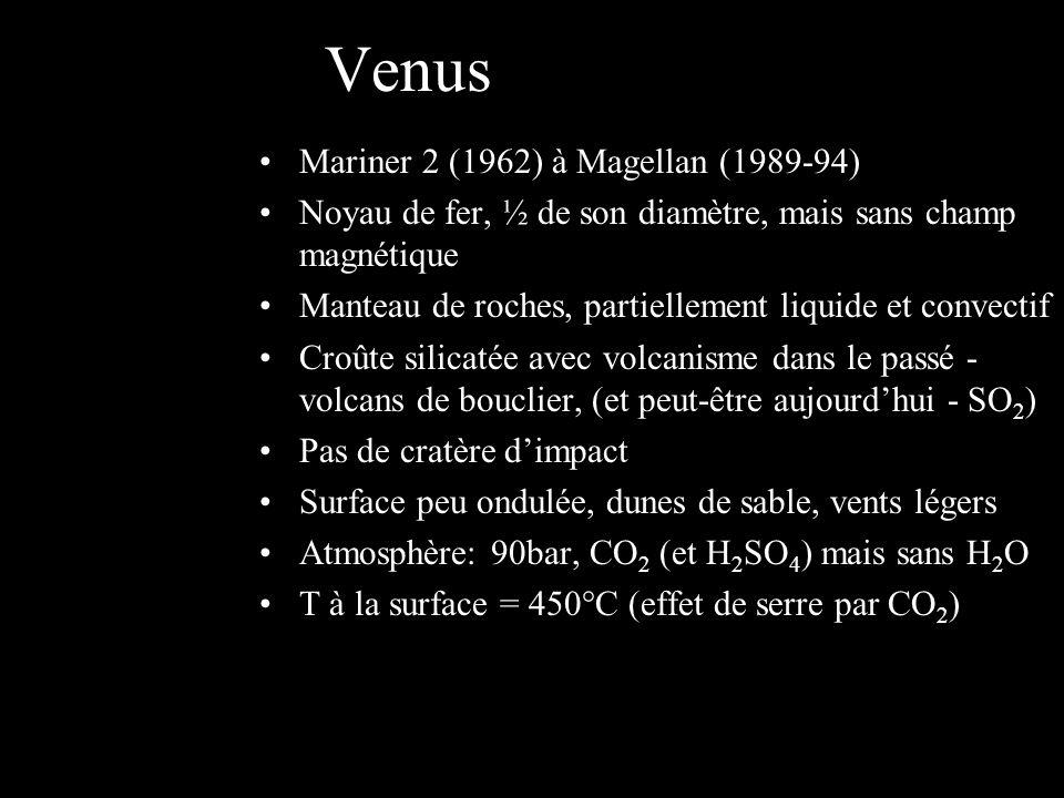 Venus Mariner 2 (1962) à Magellan (1989-94)
