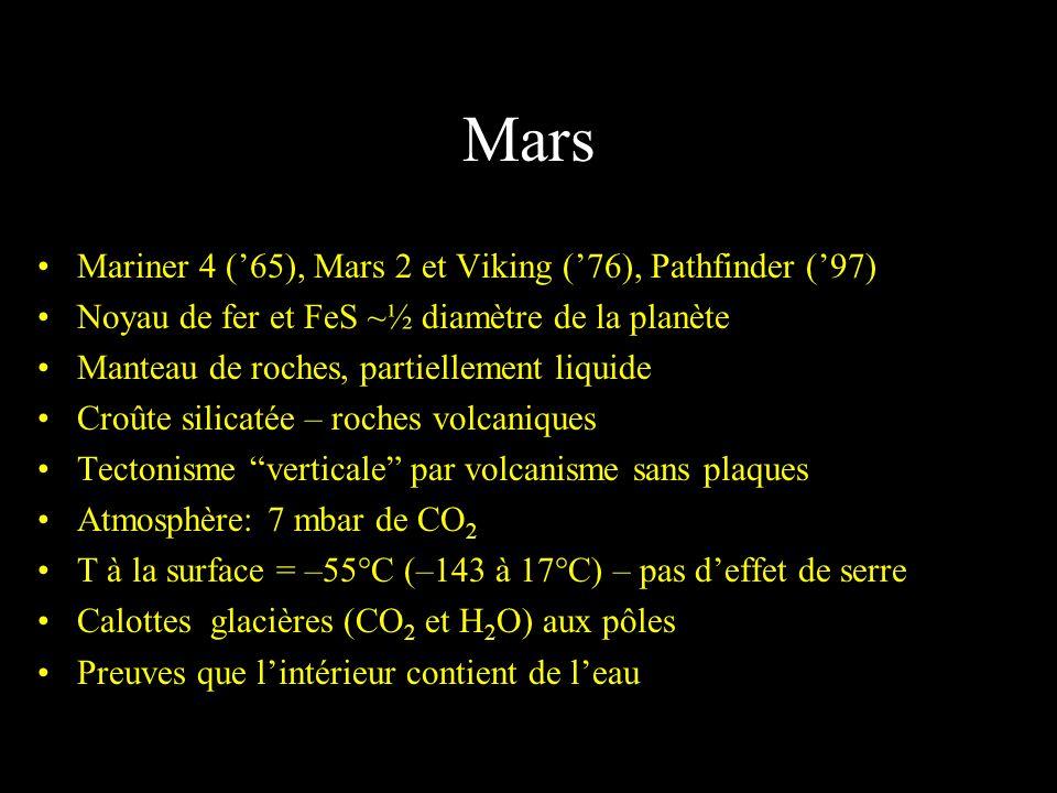 Mars Mariner 4 ('65), Mars 2 et Viking ('76), Pathfinder ('97)