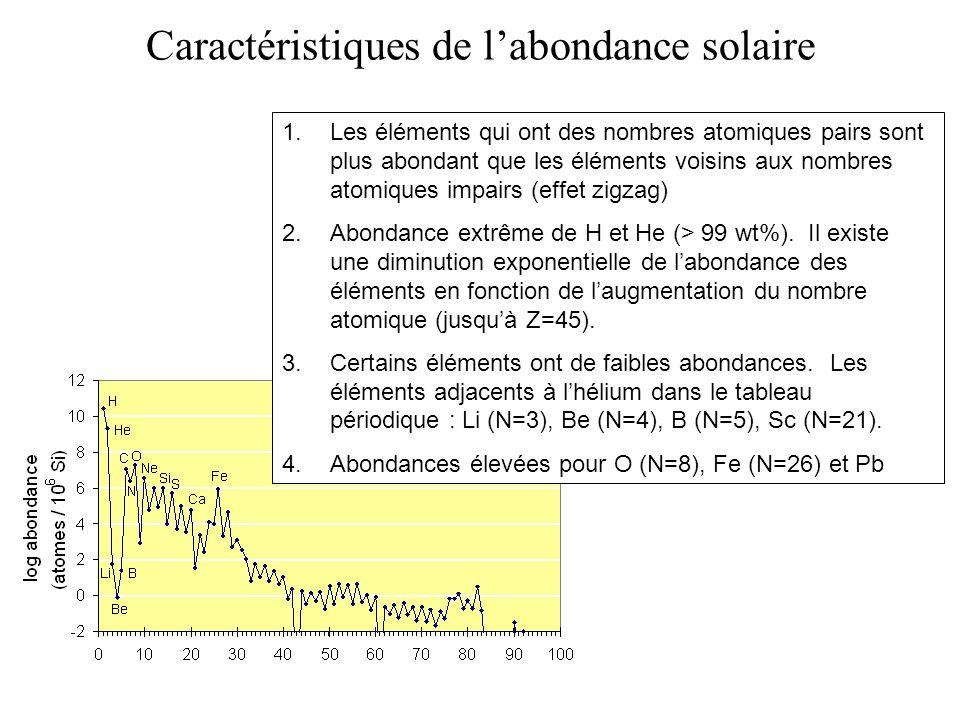 Caractéristiques de l'abondance solaire