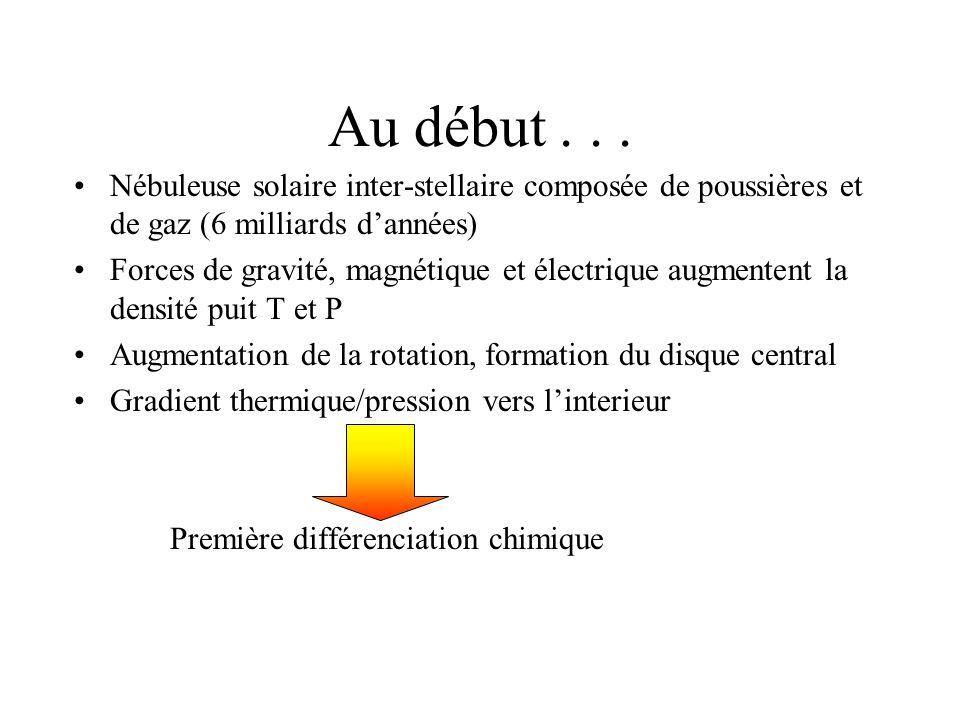 Au début . . . Nébuleuse solaire inter-stellaire composée de poussières et de gaz (6 milliards d'années)