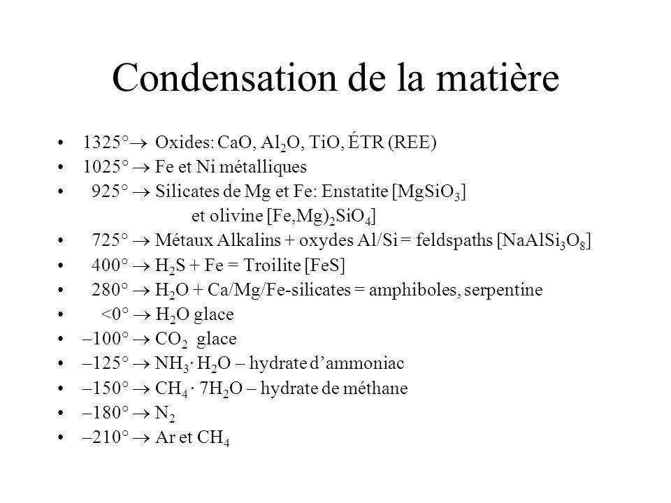 Condensation de la matière