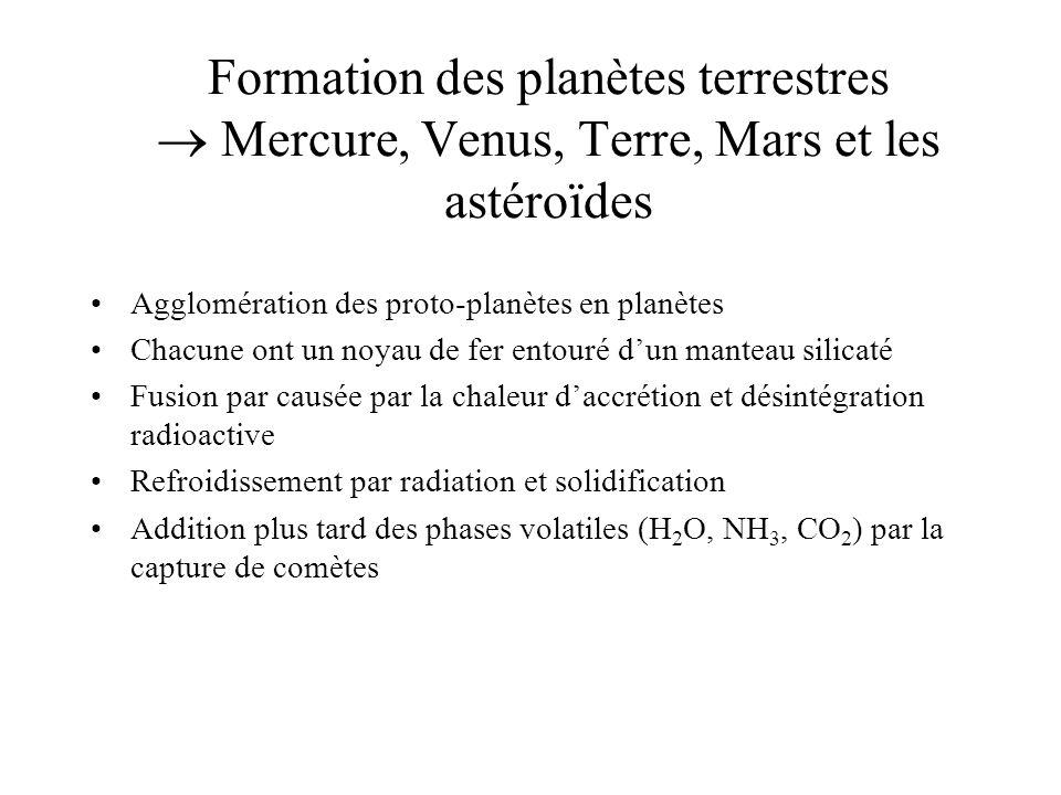 Formation des planètes terrestres  Mercure, Venus, Terre, Mars et les astéroïdes