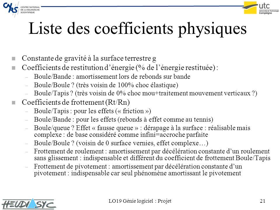 Liste des coefficients physiques