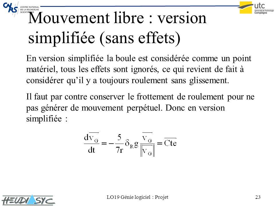Mouvement libre : version simplifiée (sans effets)