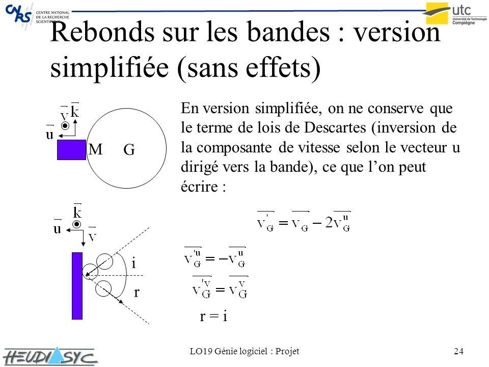 Rebonds sur les bandes : version simplifiée (sans effets)