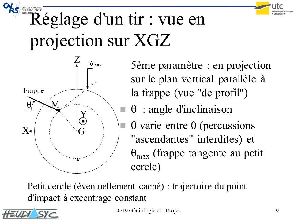 Réglage d un tir : vue en projection sur XGZ