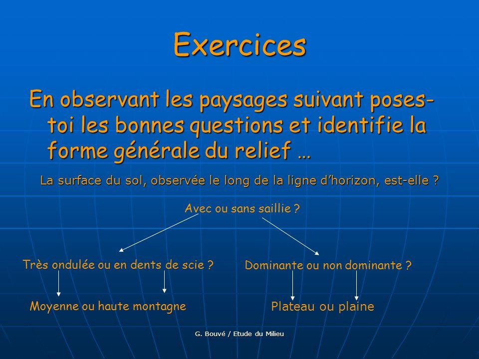 G. Bouvé / Etude du Milieu