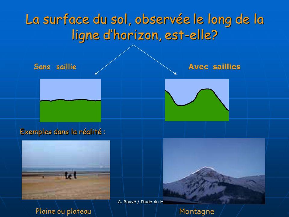 La surface du sol, observée le long de la ligne d'horizon, est-elle