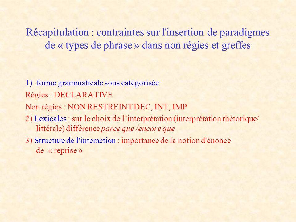 Récapitulation : contraintes sur l insertion de paradigmes de « types de phrase » dans non régies et greffes