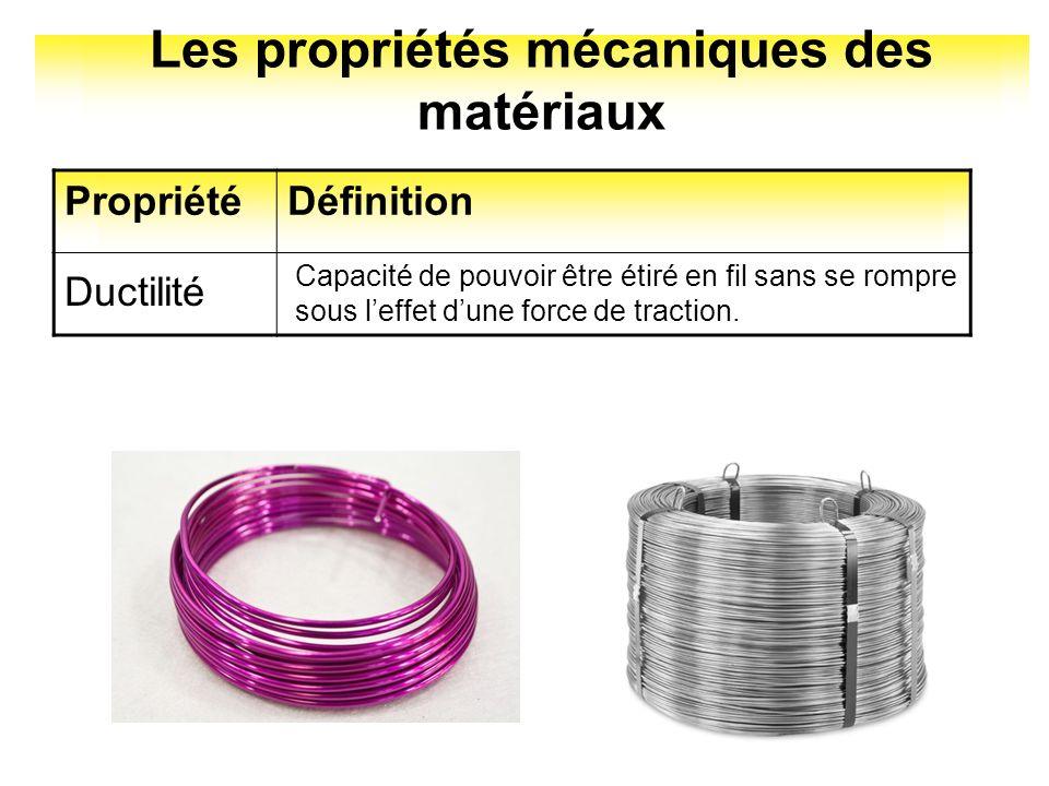 Les propriétés mécaniques des matériaux