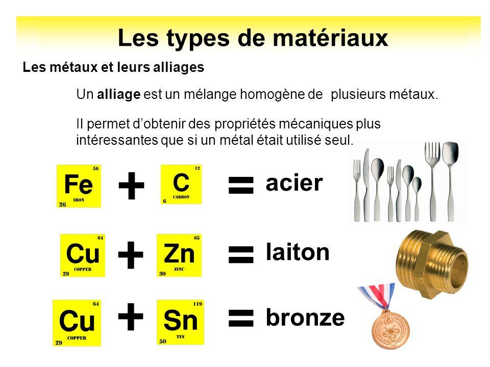 = = = Les types de matériaux acier laiton bronze