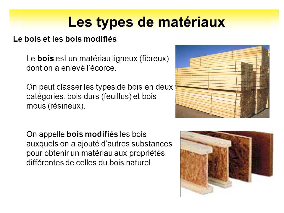Les types de matériaux Le bois et les bois modifiés