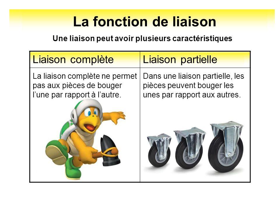 La fonction de liaison Liaison complète Liaison partielle