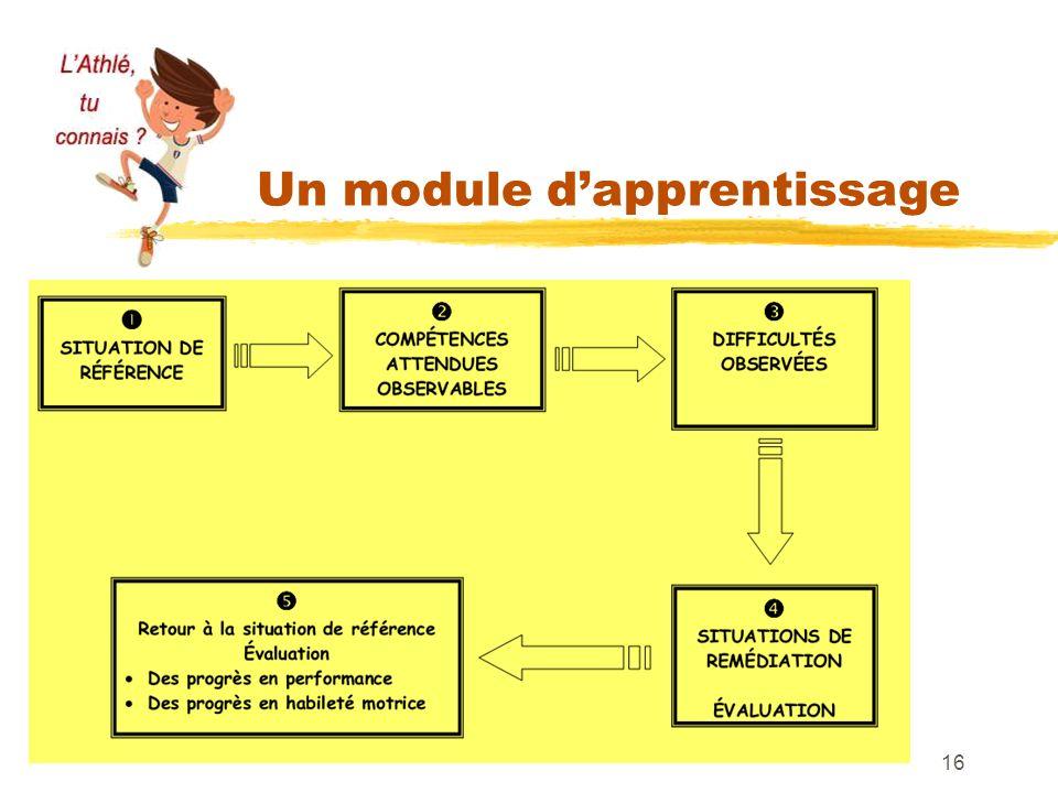 Un module d'apprentissage