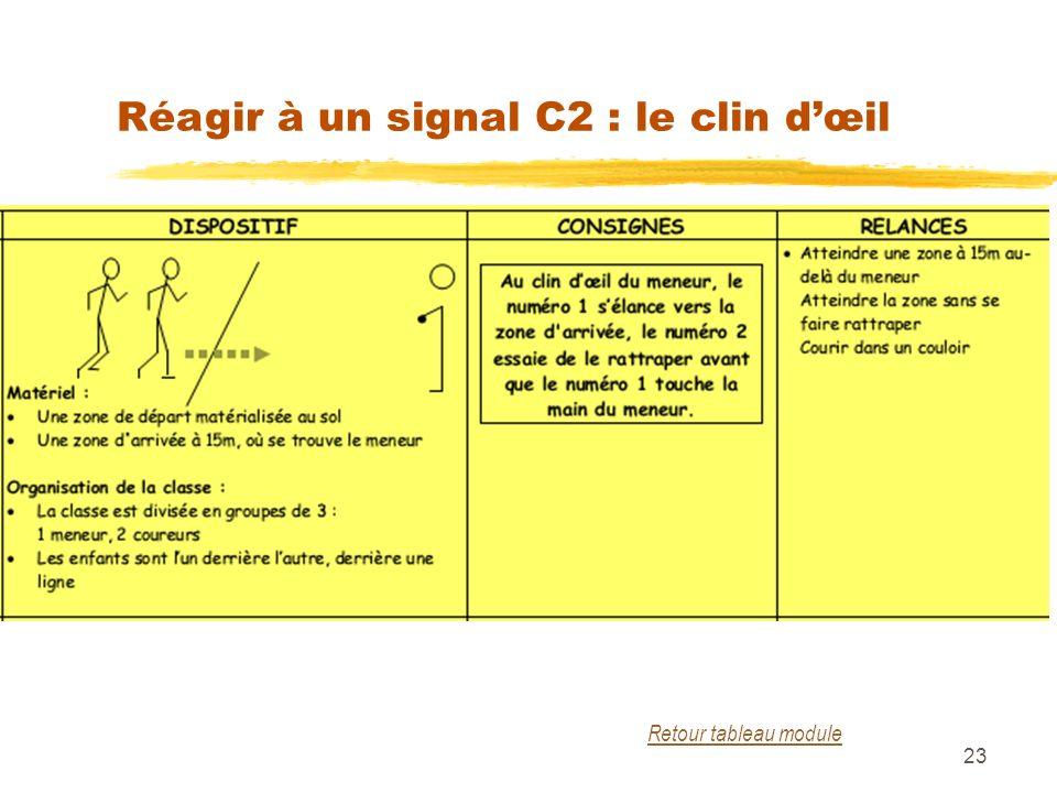 Réagir à un signal C2 : le clin d'œil