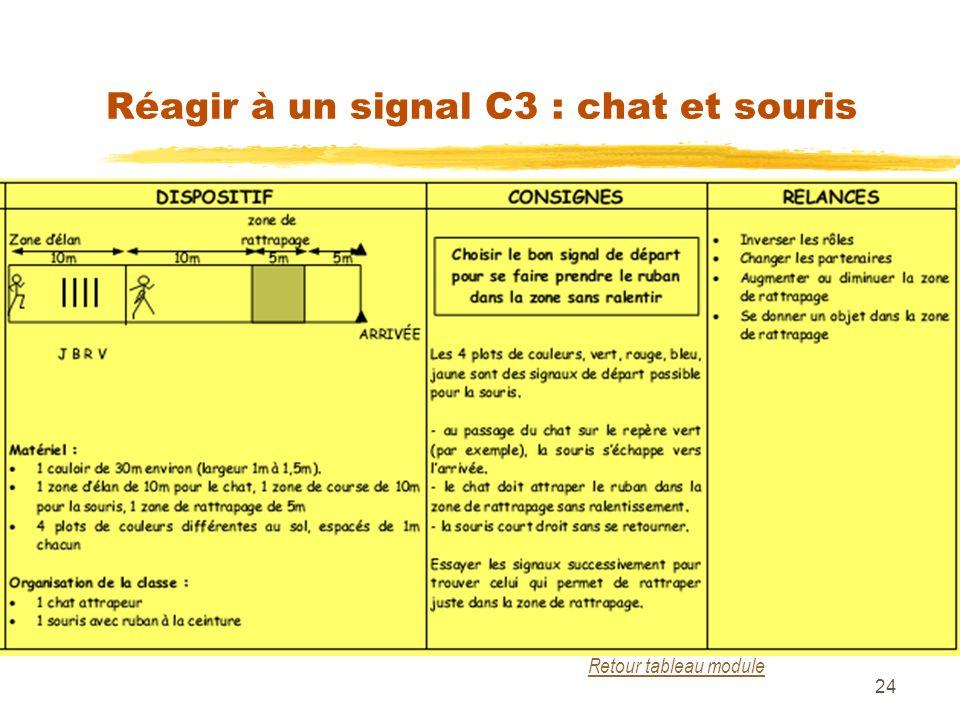 Réagir à un signal C3 : chat et souris
