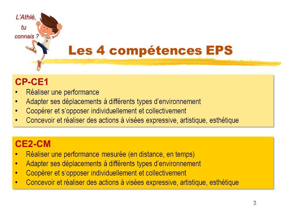 Les 4 compétences EPS CP-CE1 CE2-CM Réaliser une performance