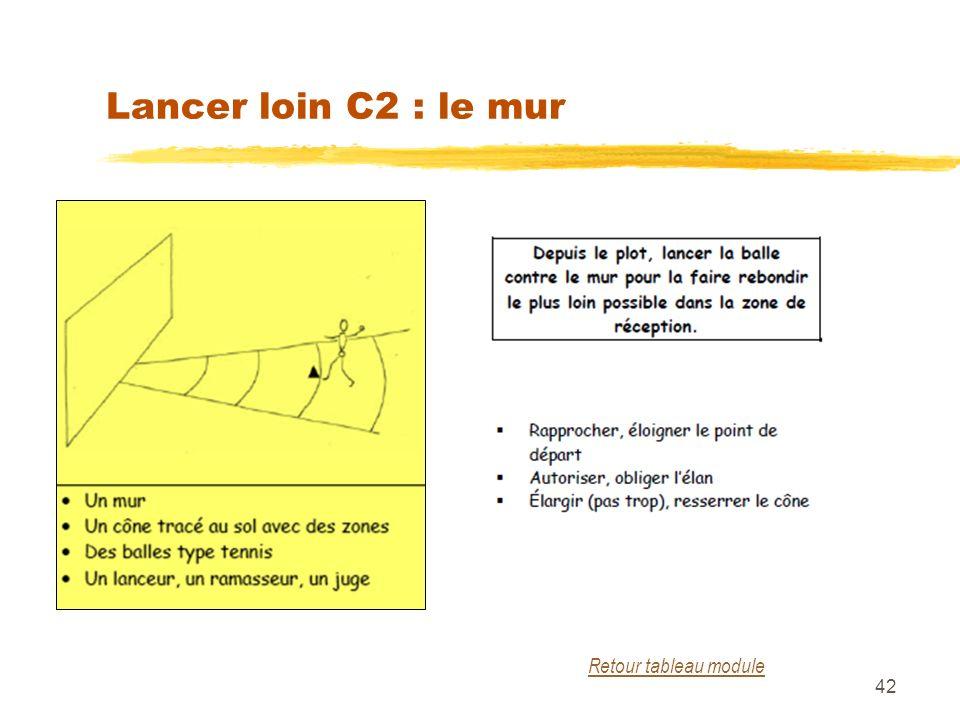 Lancer loin C2 : le mur Retour tableau module