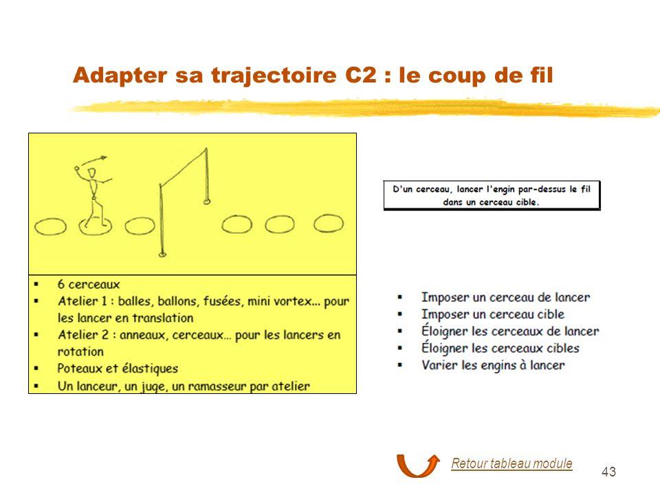 Adapter sa trajectoire C2 : le coup de fil