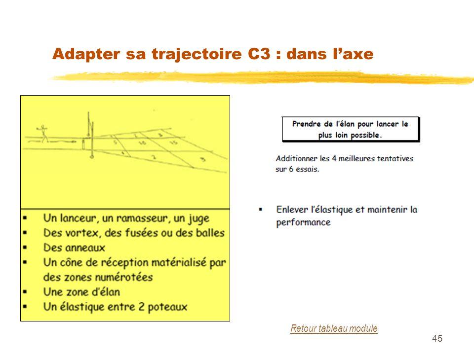 Adapter sa trajectoire C3 : dans l'axe