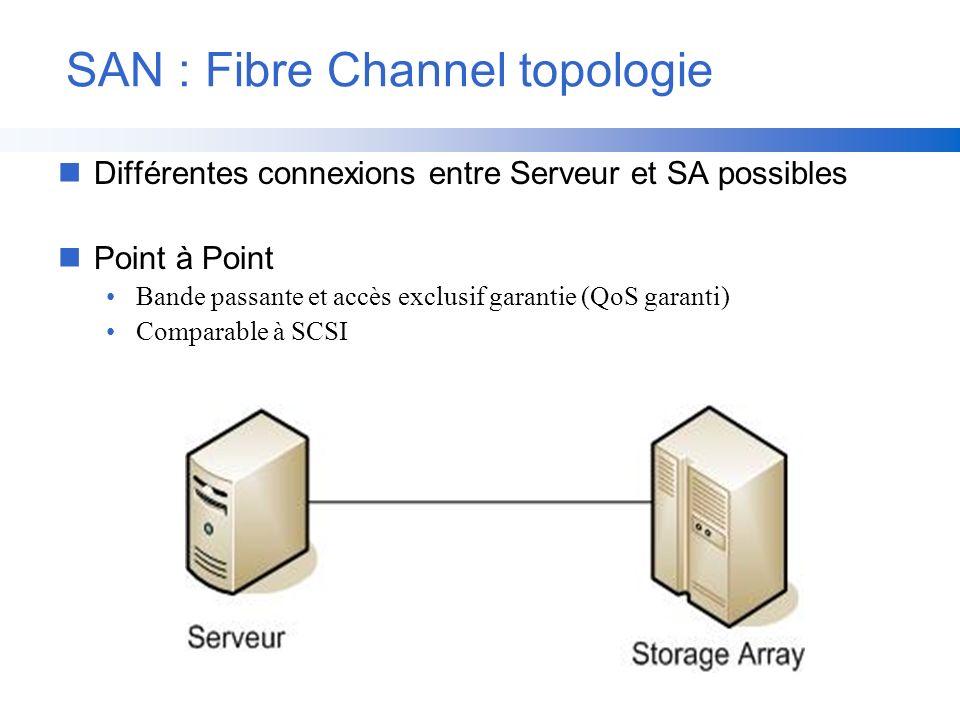 SAN : Fibre Channel topologie