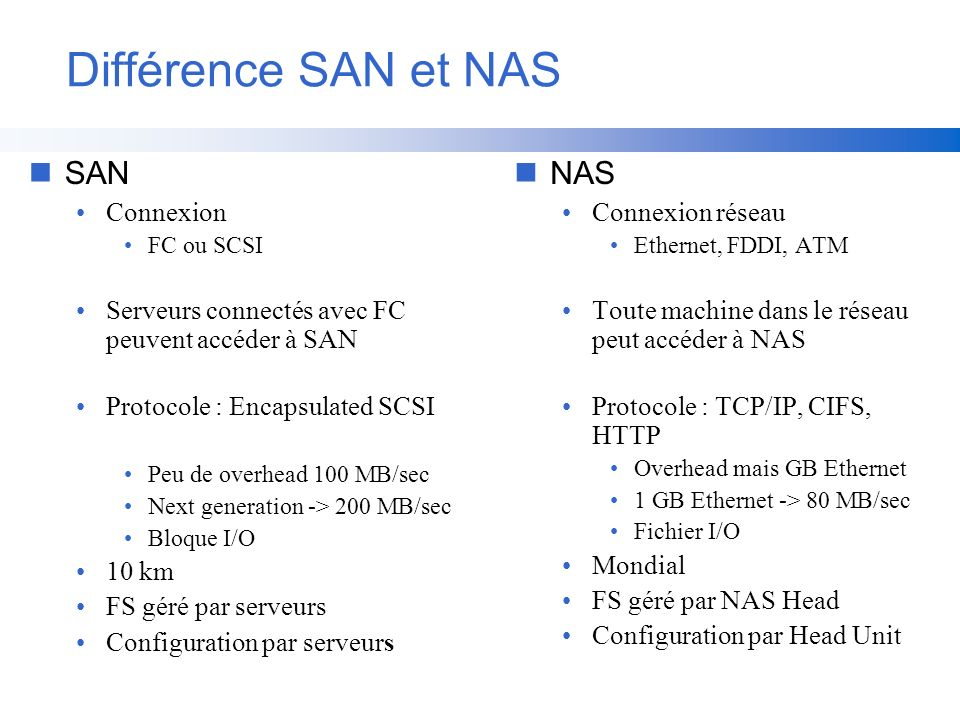 Différence SAN et NAS SAN NAS Connexion