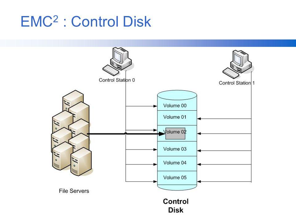 EMC2 : Control Disk