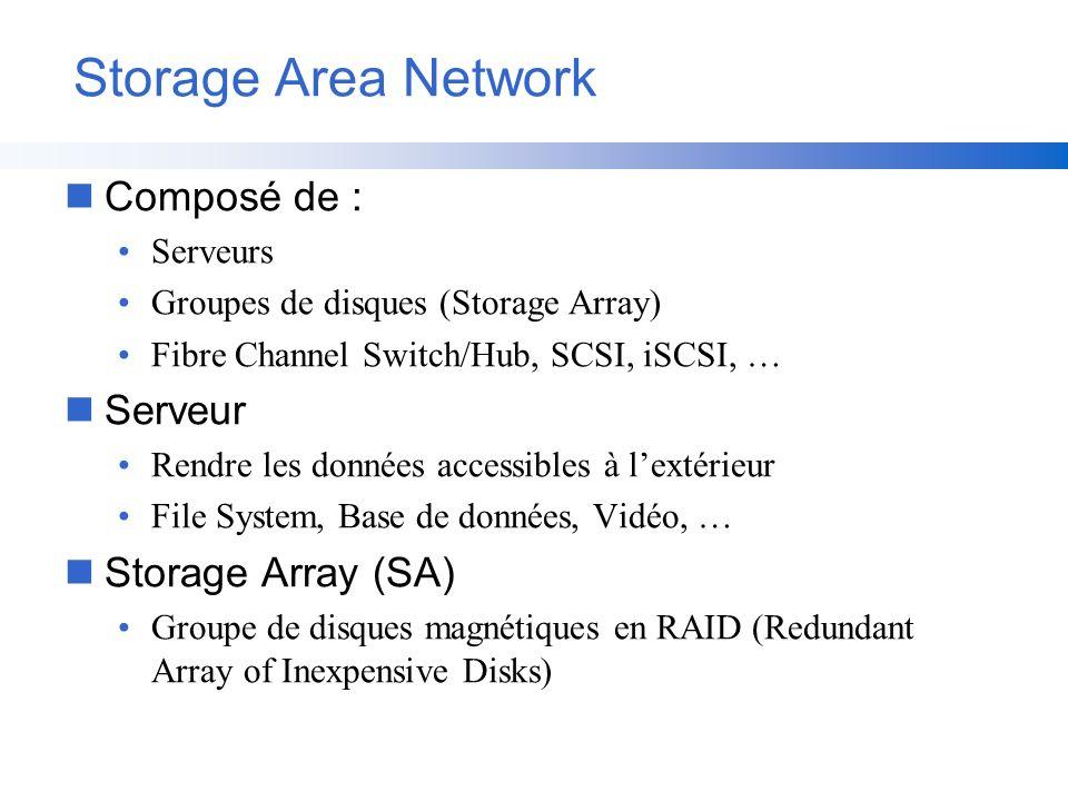 Storage Area Network Composé de : Serveur Storage Array (SA) Serveurs