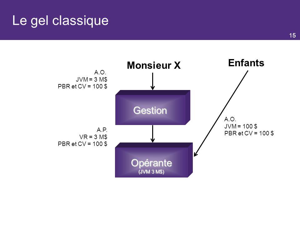 Le gel classique Enfants Monsieur X Gestion Opérante (JVM 3 M$)