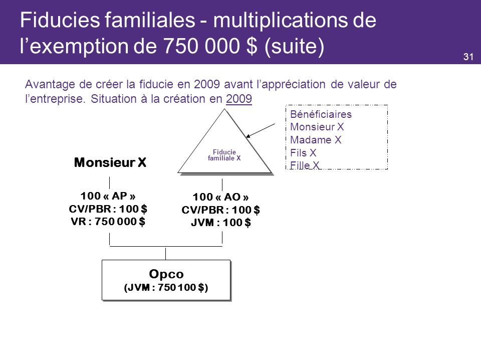 Fiducies familiales - multiplications de l'exemption de 750 000 $ (suite)