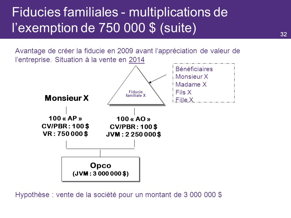 Fiducies familiales - multiplications de l'exemption de $ (suite)