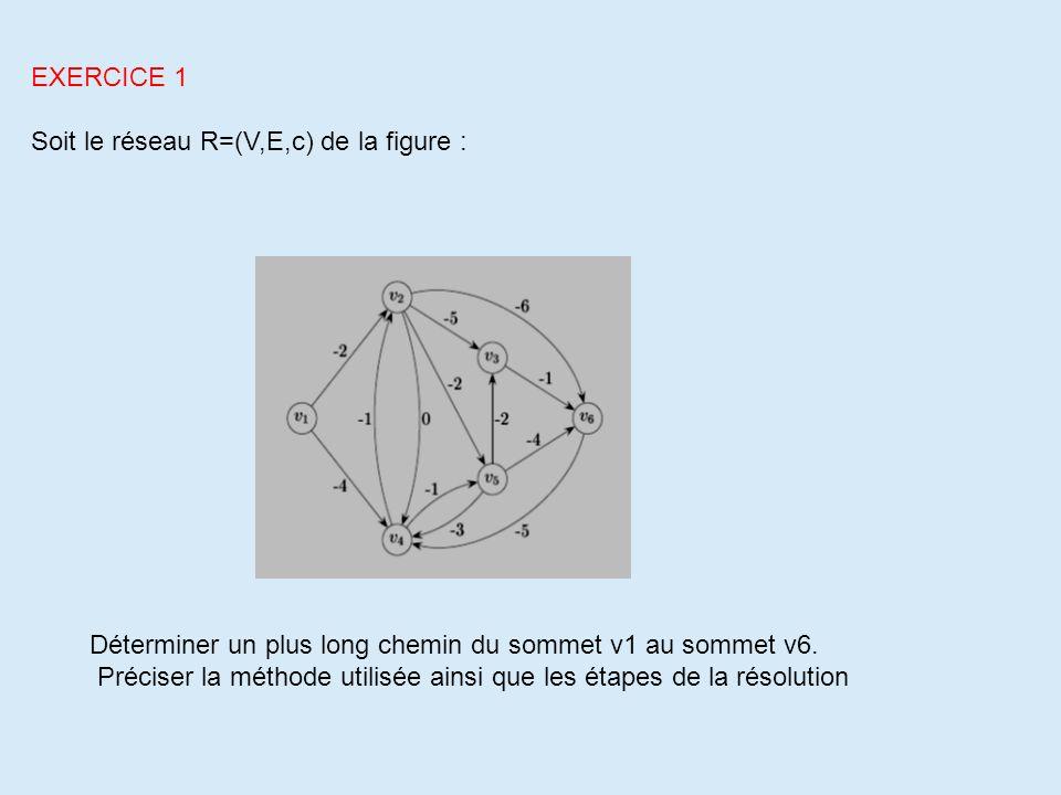 EXERCICE 1 Soit le réseau R=(V,E,c) de la figure : Déterminer un plus long chemin du sommet v1 au sommet v6.
