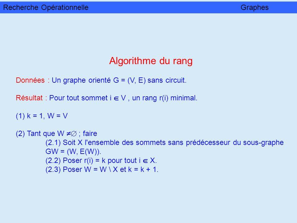 Algorithme du rang Recherche Opérationnelle Graphes