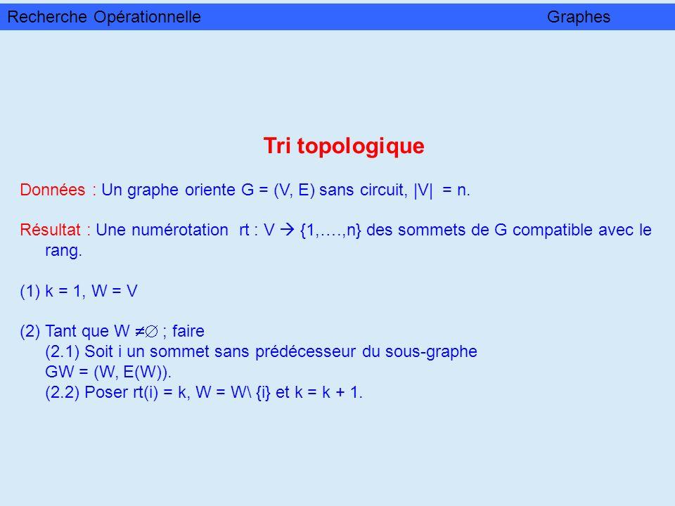 Tri topologique Recherche Opérationnelle Graphes