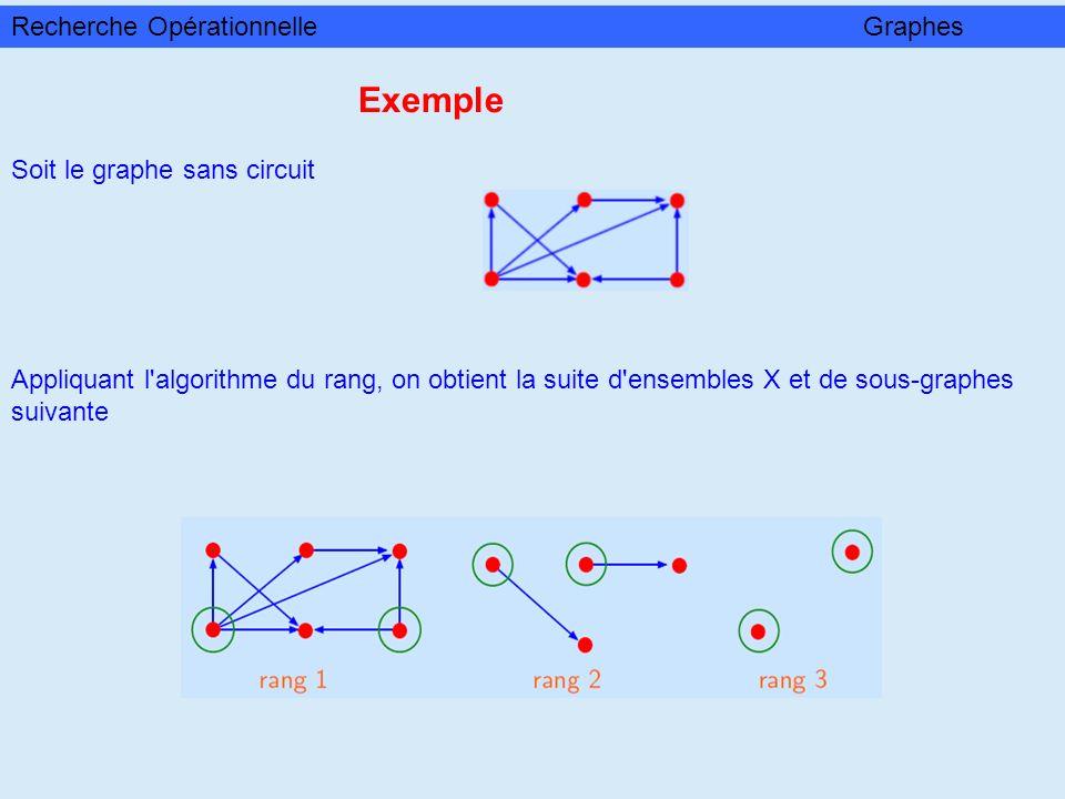 Exemple Recherche Opérationnelle Graphes Soit le graphe sans circuit
