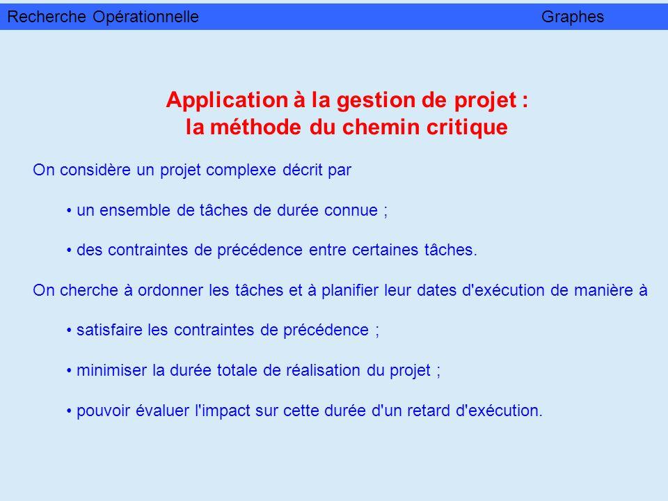 Application à la gestion de projet : la méthode du chemin critique