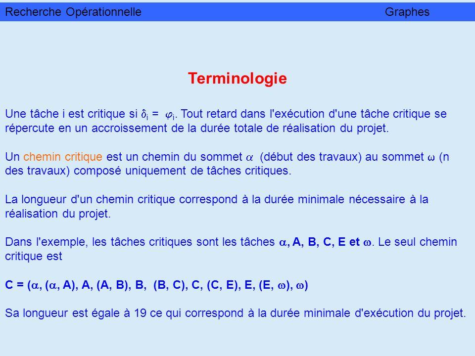 Terminologie Recherche Opérationnelle Graphes