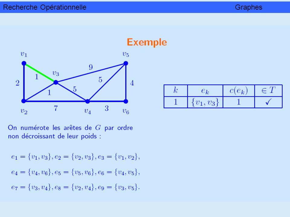 Recherche Opérationnelle Graphes