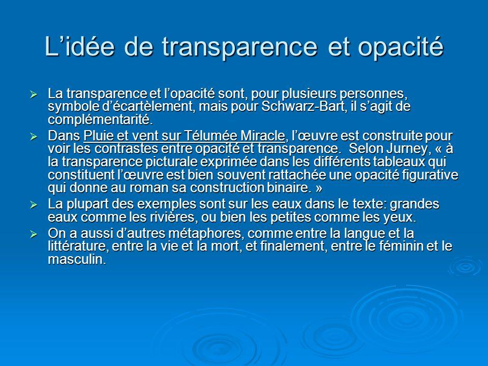 L'idée de transparence et opacité