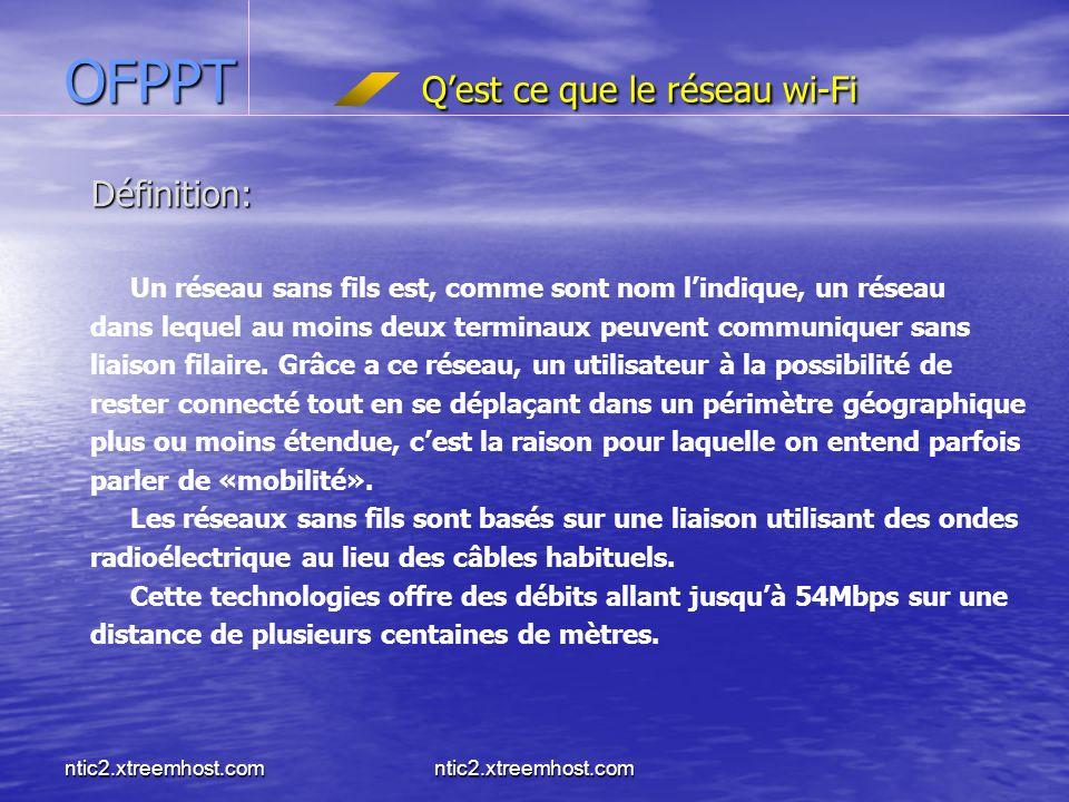 OFPPT Q'est ce que le réseau wi-Fi