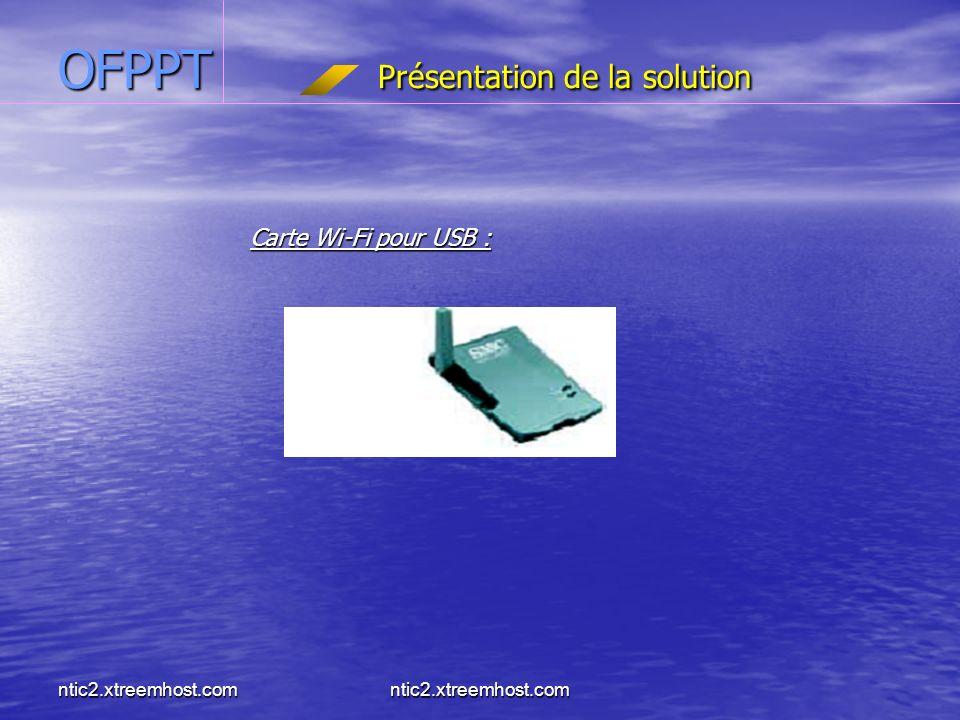 OFPPT Présentation de la solution