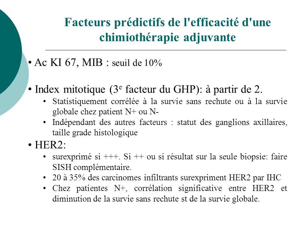 Facteurs prédictifs de l efficacité d une chimiothérapie adjuvante