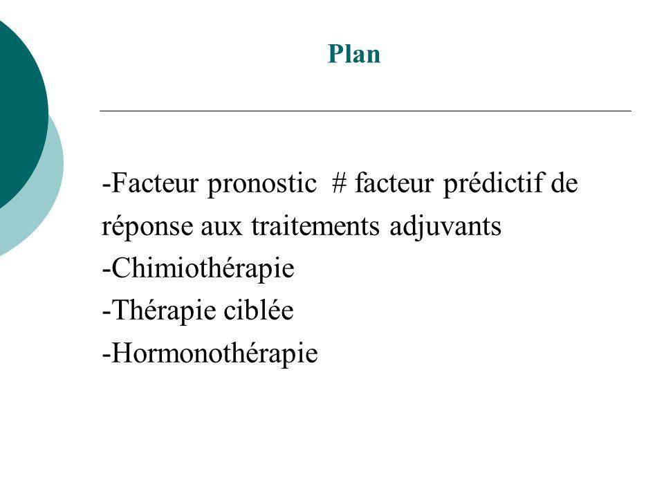 Plan Facteur pronostic # facteur prédictif de réponse aux traitements adjuvants. Chimiothérapie. Thérapie ciblée.