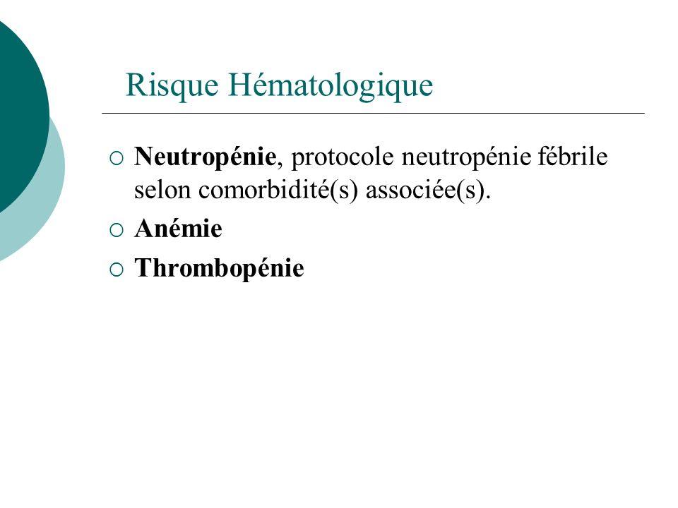 Risque Hématologique Neutropénie, protocole neutropénie fébrile selon comorbidité(s) associée(s). Anémie.