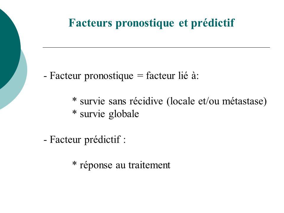 Facteurs pronostique et prédictif