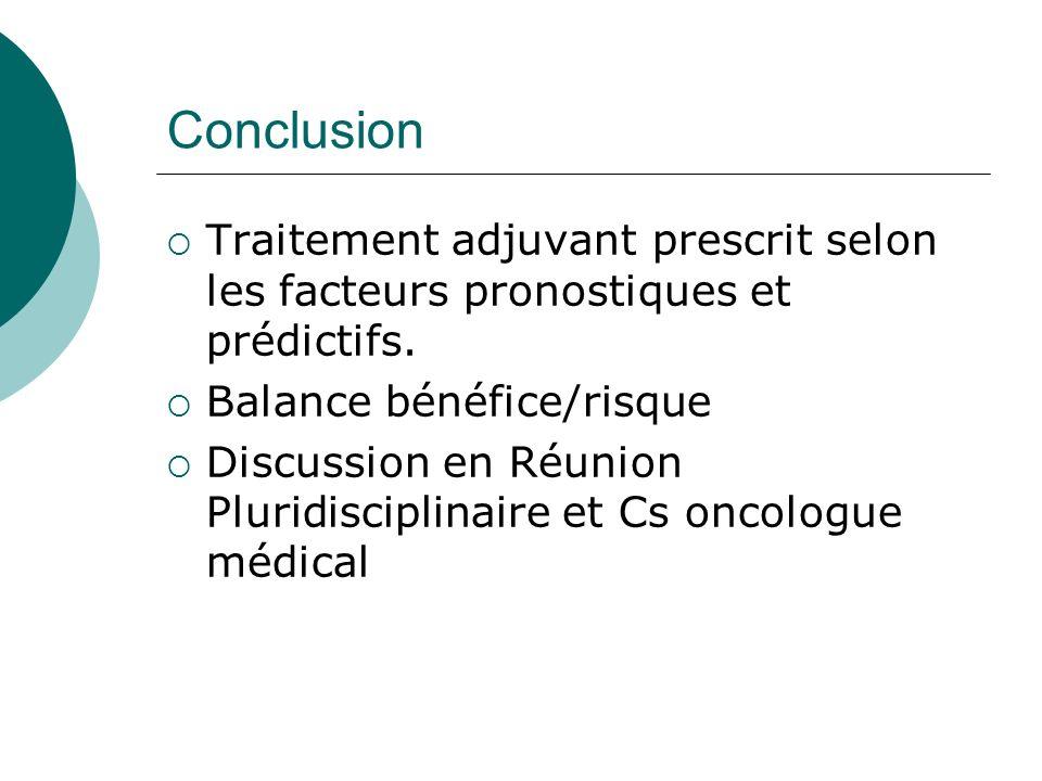 Conclusion Traitement adjuvant prescrit selon les facteurs pronostiques et prédictifs. Balance bénéfice/risque.