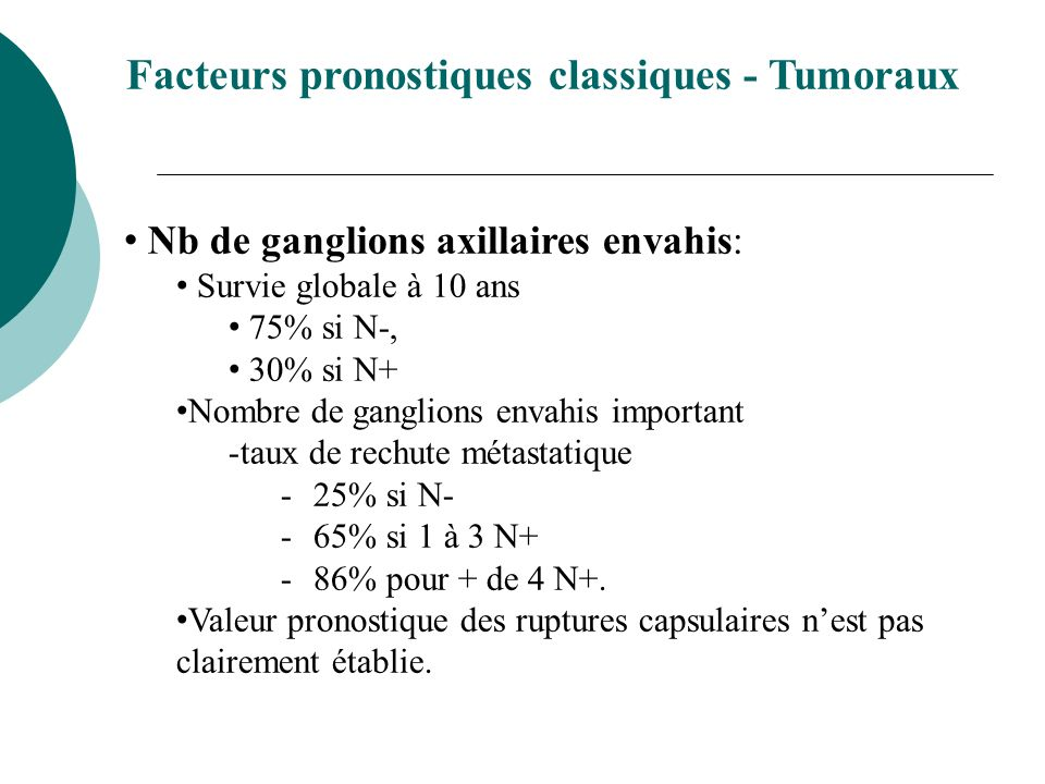Facteurs pronostiques classiques - Tumoraux