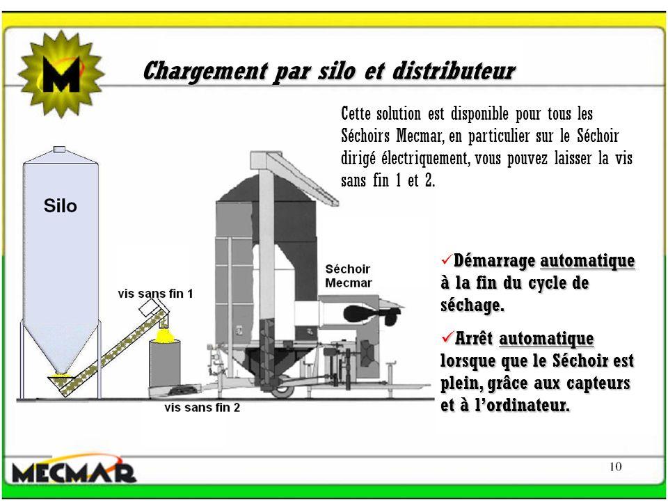 Chargement par silo et distributeur