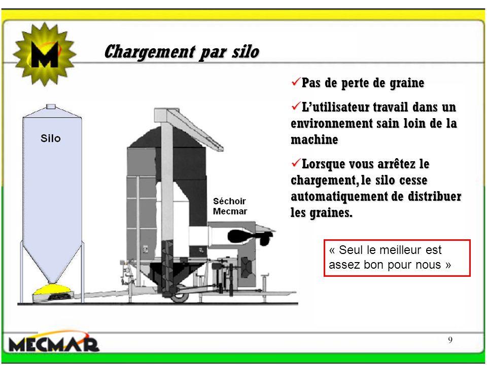 Chargement par silo Pas de perte de graine
